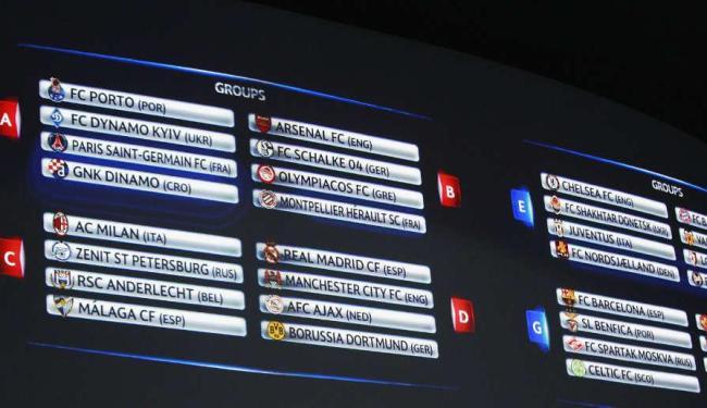 Sorteio coloca Real e City em mesmo grupo na Champions League da Europa - Foto: Eric Gaillard | Agência Reuters