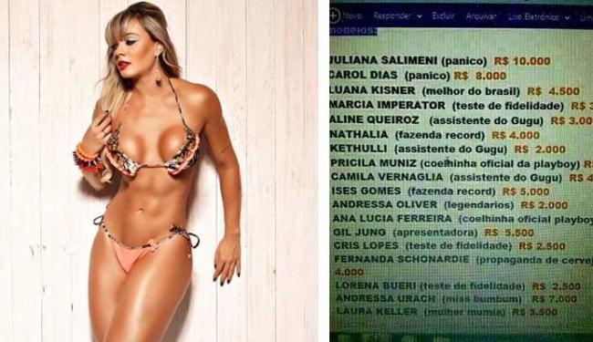 Juju Salimeni seria a que cobraria mais na lista da cafetina: R$ 10 mil pelo programa - Foto: Divulgação | Reprodução - Leo Dias