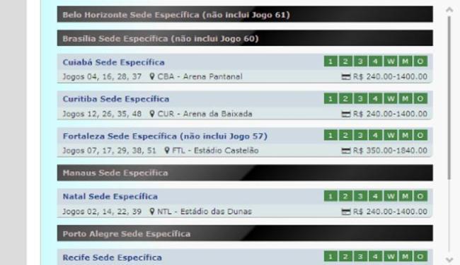 Compra de pacotes para sedes como Belo Horizonte ficou bloqueada no início da venda no site da Fifa - Foto: Site da Fifa / Reprodução