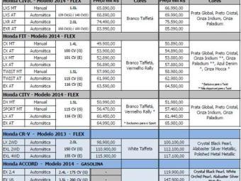 Honda é a primeira a divulgar nova tabela de preços