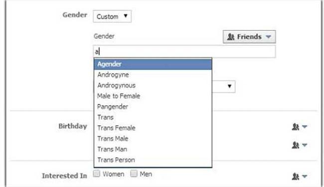 Existem mais gêneros além do masculino e feminino - Foto: Divulgação