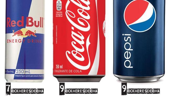 Refrigerantes outras bebidas contêm mais açúcar que o recomendado pela OMS - Foto: Arte | Ag. A TARDE
