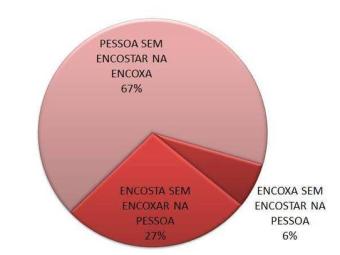 Gráfico ironiza erro do Ipea - Foto: Reprodução/Tumblr