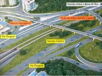 As intervenções fazem parte do programa 'Mobilidade Salvador' e visam melhorar o trânsito - Foto: Divulgação   Governo do Estado