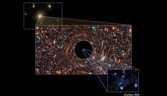 Imagem mostra o tamanho do buraco negro em relação ao sistema solar - Foto: Divulgação