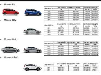 Confira a lista do recall da Honda - Foto: Divulgação Honda