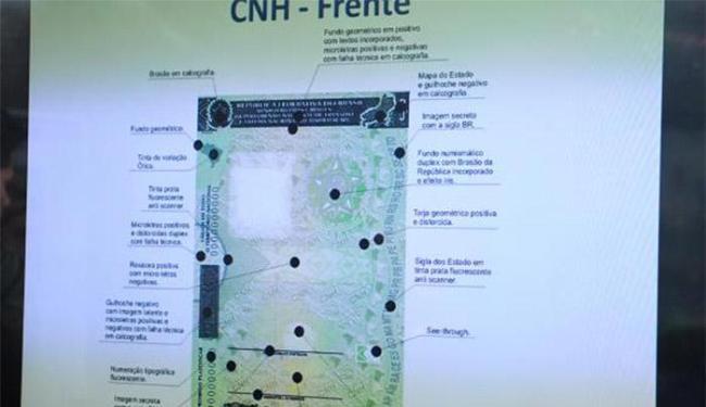 As novas versões da CNH e do CRV têm mais dispositivos de segurança que os modelos em vigor - Foto: José Cruz l Agencia Brasil