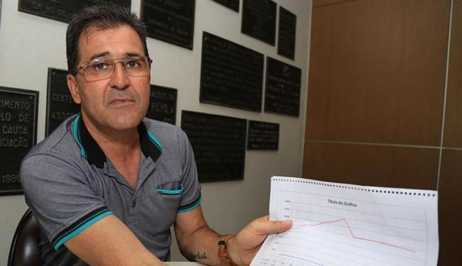 Prefeito de Maracás, Paulo dos Anjos, questiona Censo do IBGE - Foto: Joá Souza | Ag. A TARDE