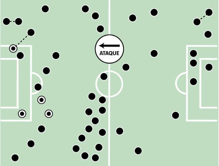 No infográfico, estão registrados todos os 42 toques na bola de Mandzukic no clássico entre Juventus e Roma - Foto: Editoria de Arte A TARDE