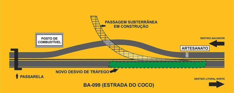 De acordo com concessionária via estará sinalizada - Foto: Divulgação | Concessionária Bahia Norte