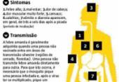 Estado da Bahia está em alerta contra febre amarela | Foto: