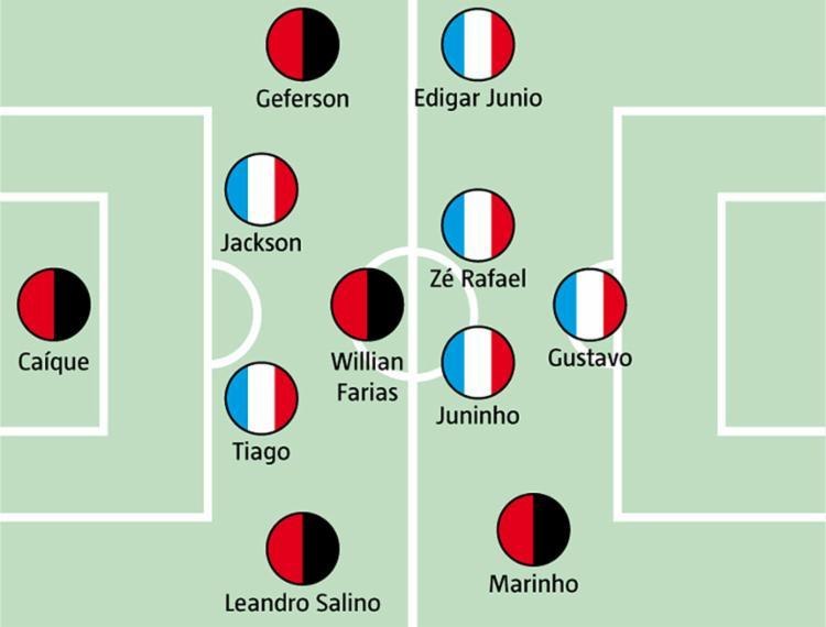 Virtual seleção misturando os jogadores das duas equipes - Foto: Editoria de Arte ATARDE