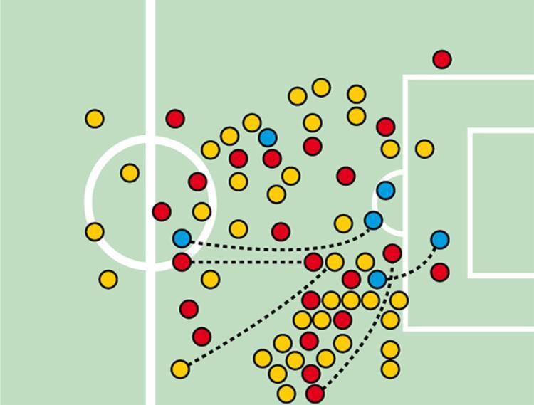 Infográfico mostra a movimentação de Messi - Foto: Editoria de Arte A TARDE