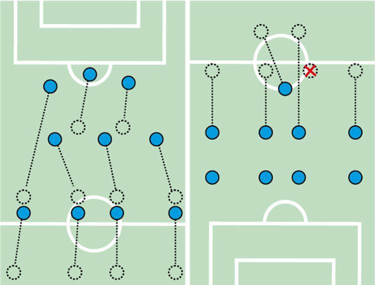 Infográfico mostra disposição tática do time do Bournemouth diante do Manchester United - Foto: Editoria de Arte A TARDE