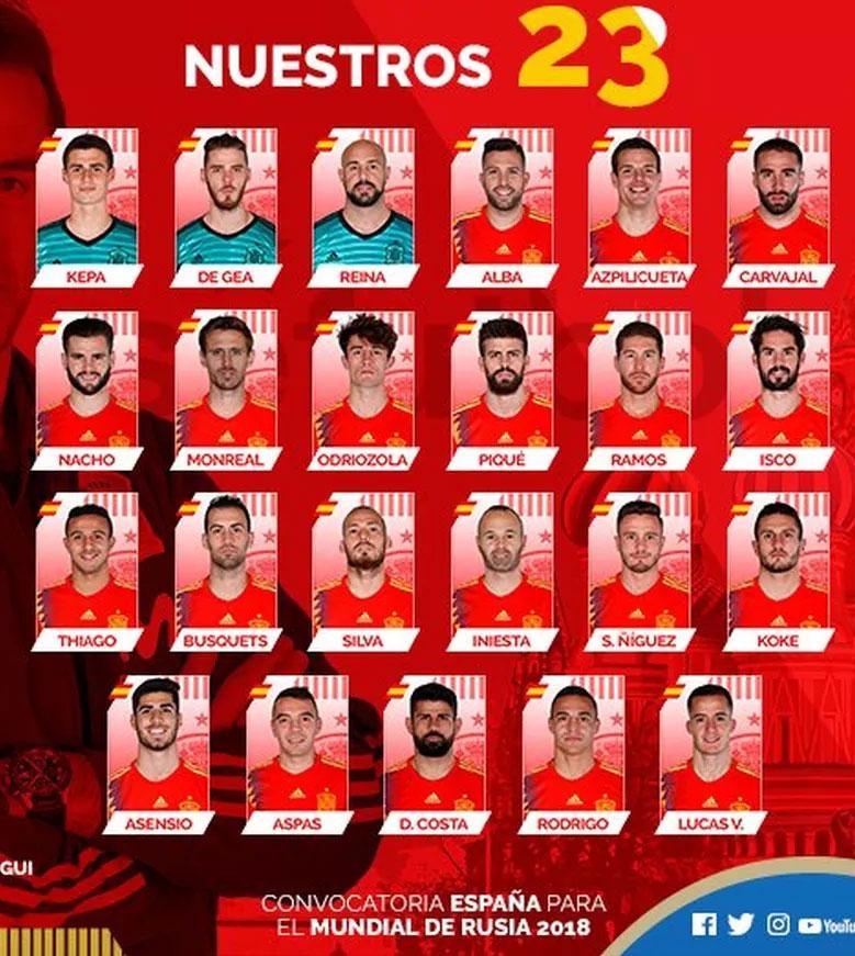 Brasileiros naturalizados espanhóis estão entre 23 convocados