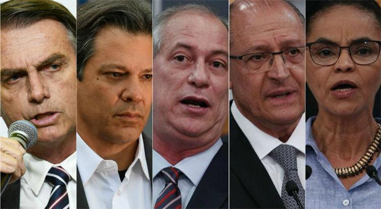 Ciro fica estável, com 11%; Alckmin oscila na margem de erro, com 7%; Marina cai 3 pontos e vai a 6% das intenções de voto - Foto: AFP