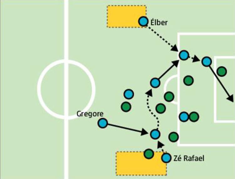 Jogada do gol que decretou o 1 a 0 do Bahia sobre a Chapecoense
