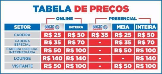 Ingressos para Bahia e CRB