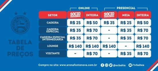 As entradas podem ser adquiridas pelo site da Arena e nos balcões autorizados e lojas do oficiais do Tricolor