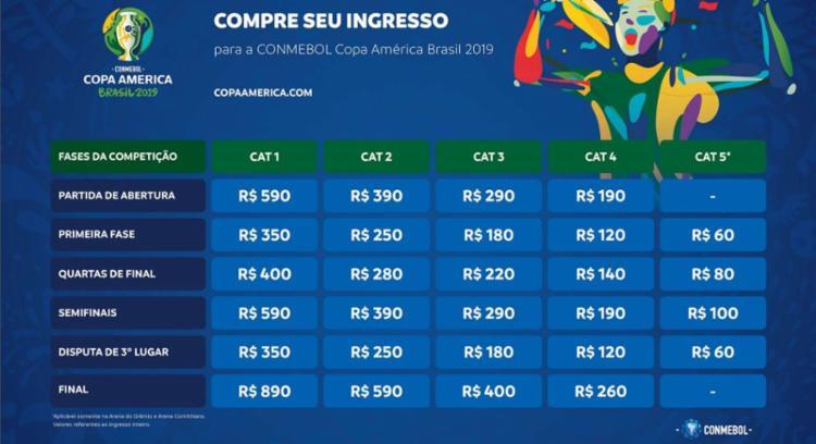 Valores dos ingressos (inteira) para os jogos da competição