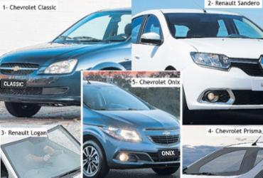 A TARDE Autos avalia conforto e segurança dos modelos  