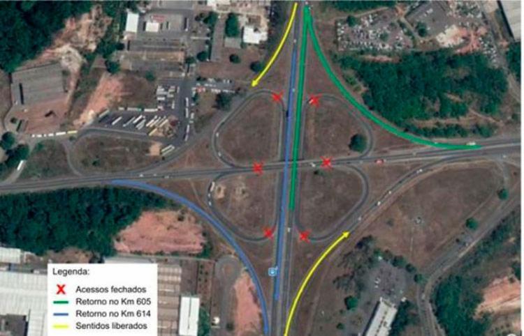 Com a interdição, motoristas contam com outras opções de retorno - Foto: Divulgação | VIABAHIA
