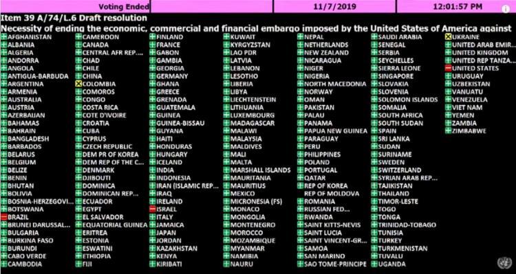 Brasil rompeu com a tradição de exigir o fim do embargo no comando do presidente Jair Bolsonaro   Foto: Youtube   ONU - Foto: Youtube   ONU