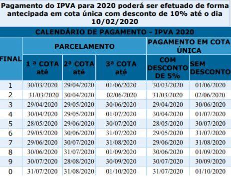 Datas de pagamento do IPVA em 2020 | Foto: Divulgação | Gov-BA