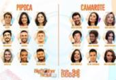 Big Brother Brasil 20 começa na terça; conheça todos os participantes | Foto: Divulgação | Gshow
