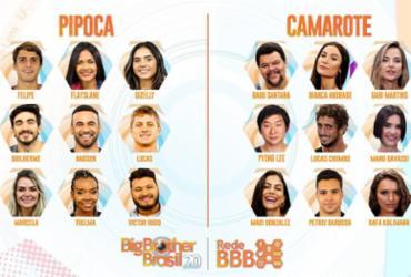 Big Brother Brasil 20 começa na terça; conheça todos os participantes | Divulgação | Gshow