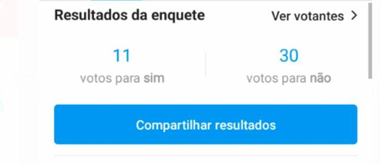 Maioria dos internautas reprovaram escolha de Regina Duarte no perfil do Instagram do Grupo A TARDE   Foto: Reprodução   Instagram