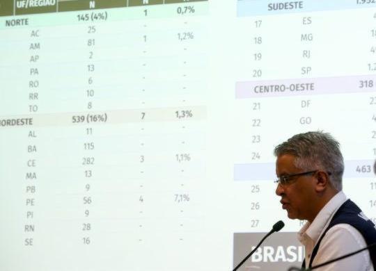Brasil tem 3.904 casos confirmados e 111 mortes por coronavírus | Marcello Casal Jr. | Agência Brasil