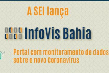 Plataforma com monitoramento de dados do Coronavírus é lançada pela SEI