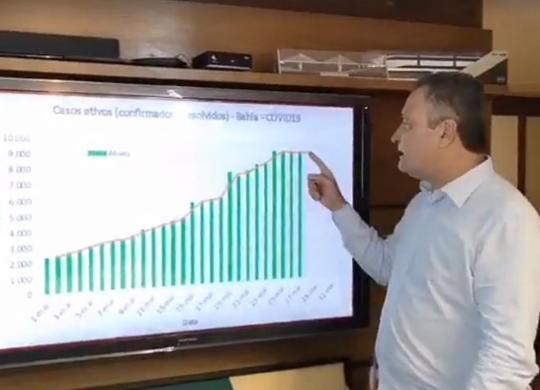 Rui Costa diz que casos de coronavírus se estabilizaram nos últimos 4 dias | Divulgação | Secom