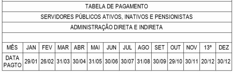 Tabela de pagamento dos servidores do governo do Estado para 2021 | Foto: Divulgação