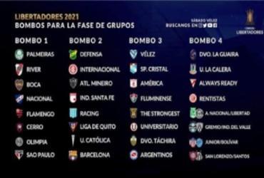 Sorteio define grupos de times brasileiros na Libertadores 2021 | Reprodução | Twitter