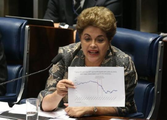 TCU absolve ex-presidente Dilma Rousseff no caso da refinaria de Pasadena | Fabio Rodrigues Pozzebom | Agência Brasil