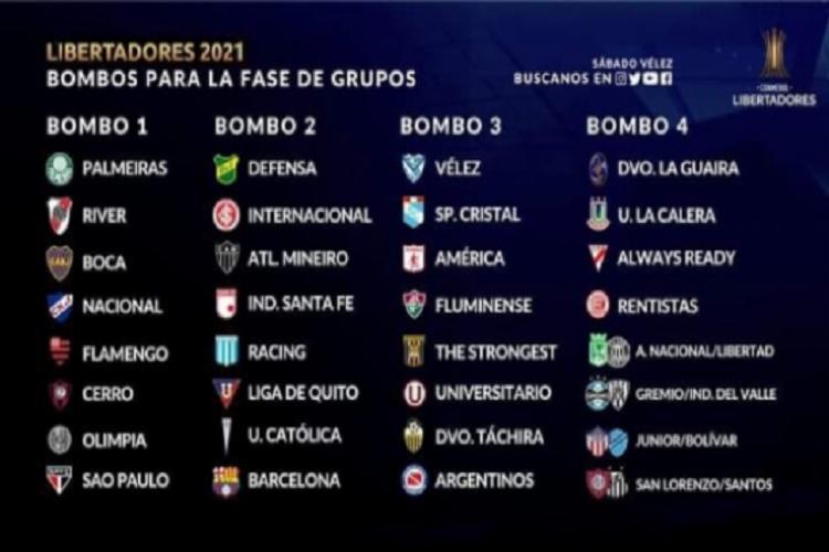 Palmeiras, Flamengo, São Paulo, Internacional, Atlético-MG e Fluminense são os brasileiros na competição - Foto: Reprodução   Twitter
