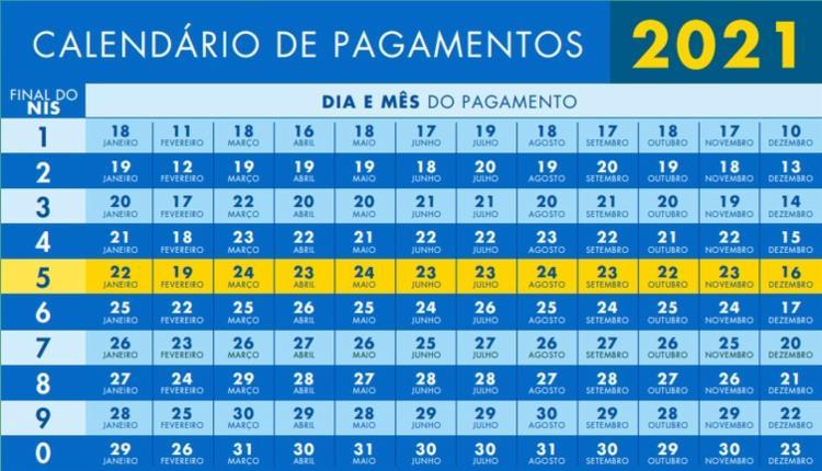 CALENDÁRIO DE PAGAMENTOS DO BOLSA FAMÍLIA 2021 Foto: MINISTÉRIO DA CIDADANIA   DIVULGAÇÃO