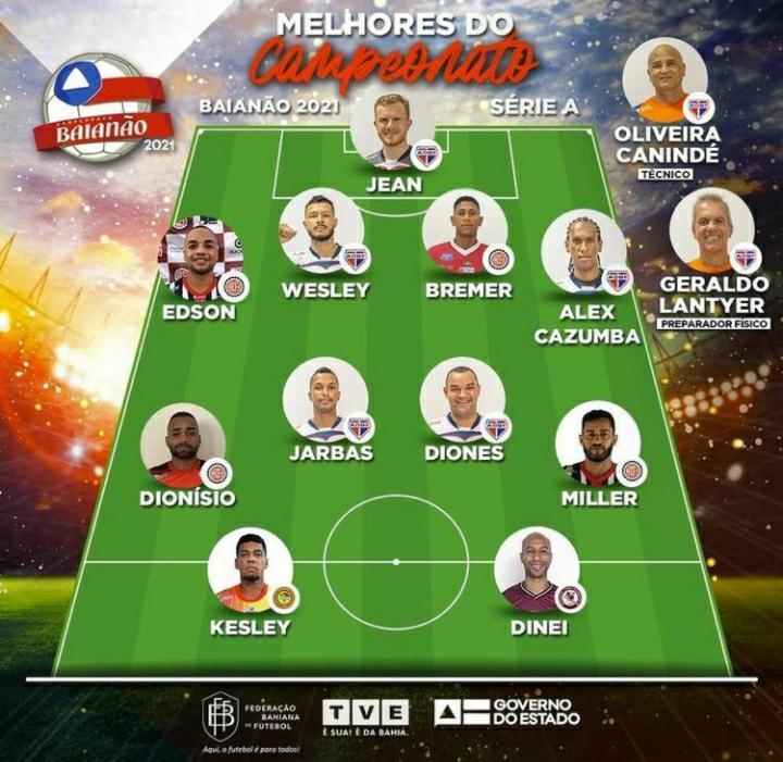 A Seleção do Campeonato Baiano   Foto: Divulgação   FBF