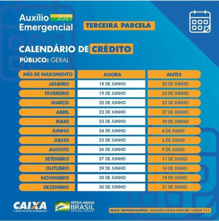 Calendário de pagamento da terceira parcela do auxílio emergencial | Foto: Caixa | Divulgação
