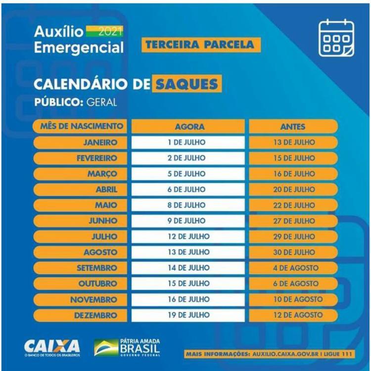 Calendário de saques da terceira parcela do auxílio emergencial 2021   Foto: Caixa   Divulgação