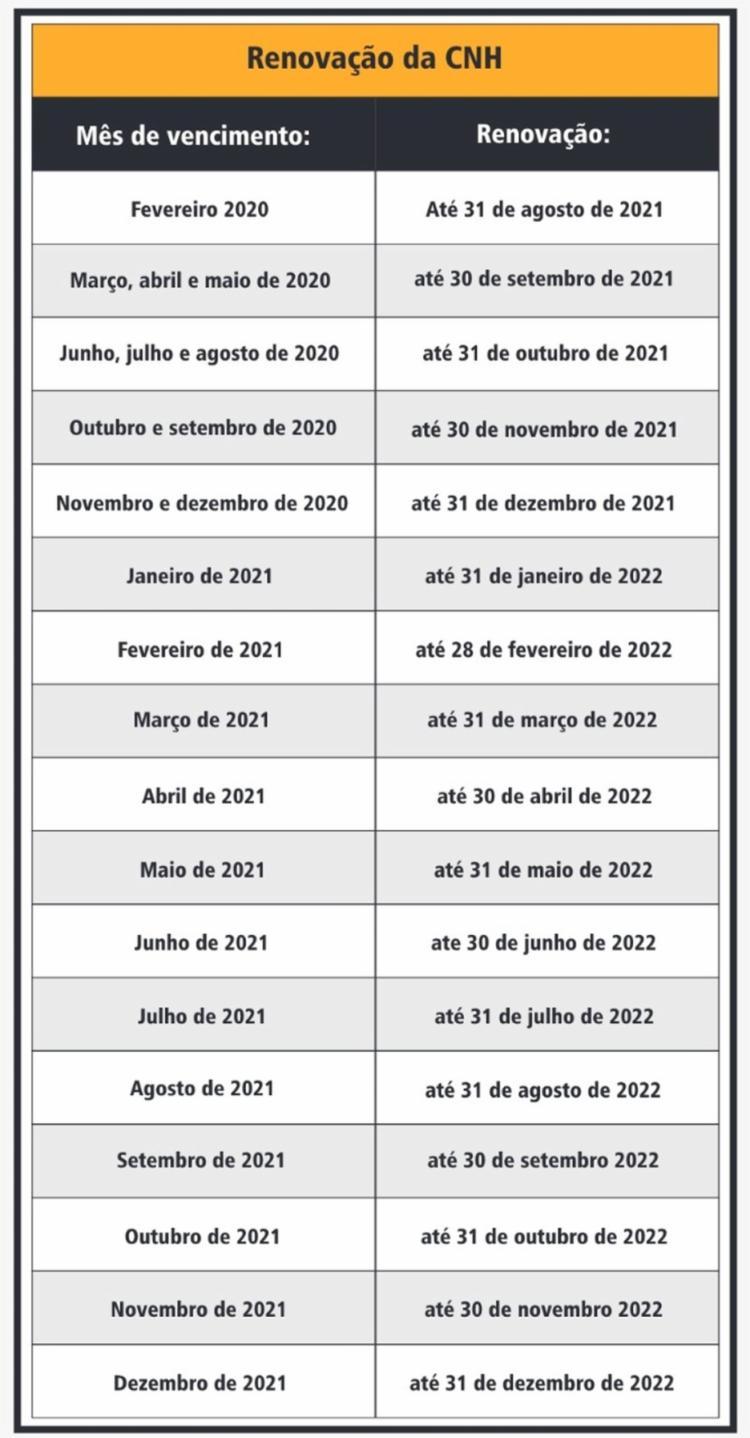 Novos prazos foram divulgados pelo Detran | Foto: Divulgação | Detran