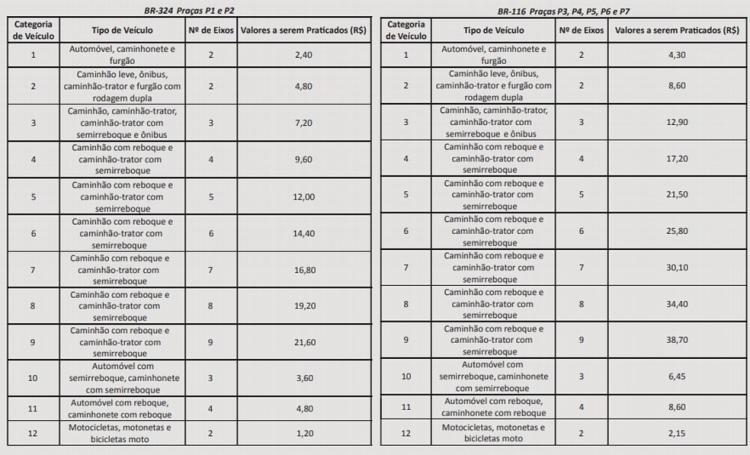 Nova tabela de preços | Foto: Divulgação | Via Bahia